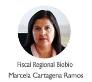 Fiscal Marcela Cartagena Ramos